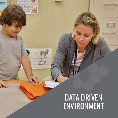 Data Driven Environment