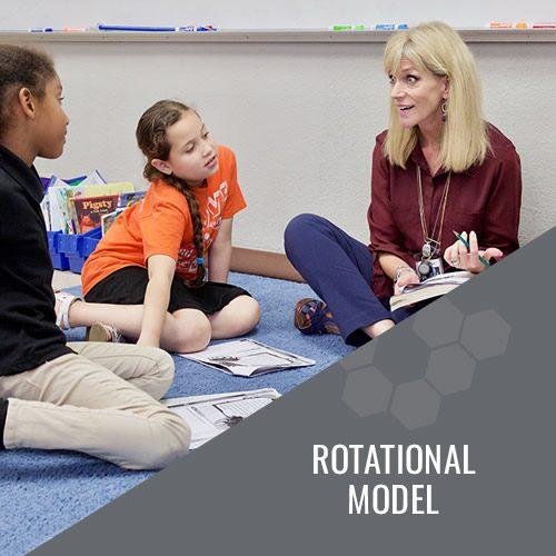 Rotational Model